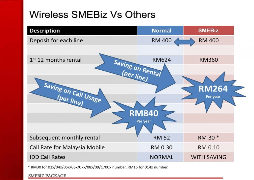 Wireless SMEBiz Package - 20140611_2